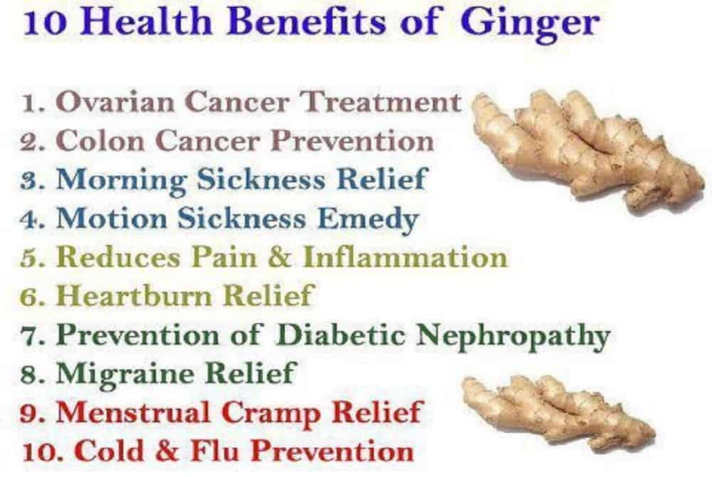 Nutritional Benefits Of Ginger