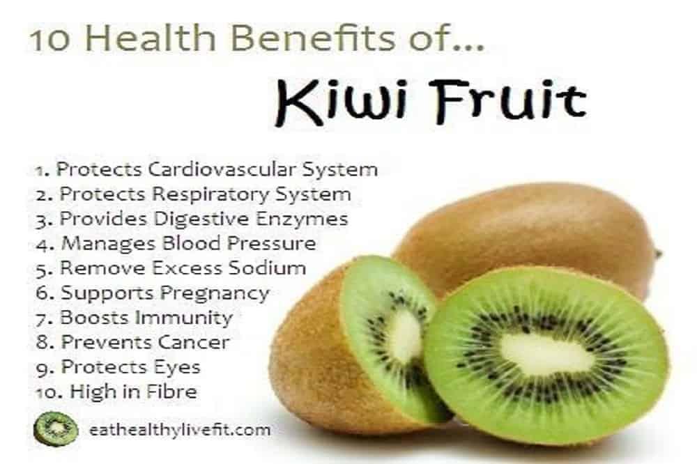 Nutritional Benefits Of Kiwi